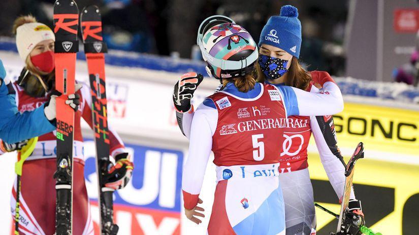 Fínsko Lyžovanie SP Ženy Slalom